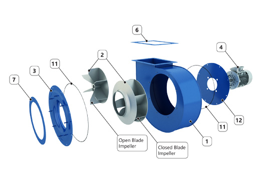 spare-parts-centrifugal-fan---arrangement-5